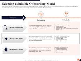 Selecting A Suitable Onboarding Model Process Redesigning Improve Customer Retention Rate