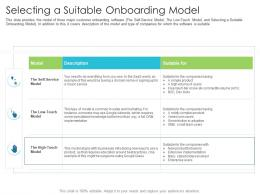 Selecting A Suitable Onboarding Model Techniques Reduce Customer Onboarding Time