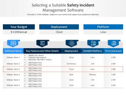 Selecting A Suitable Safety Incident Management Software