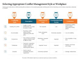 Selecting Appropriate Conflict Management Style At Workplace Ppt Graphics
