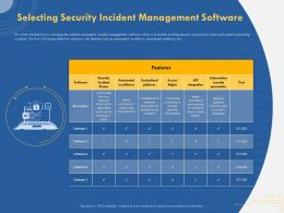 Selecting Security Incident Management Software Automated Workflows Ppt Portfolio