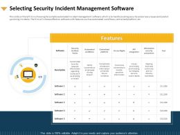 Selecting Security Incident Management Software Centralized Ppt Template