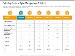 Selecting Suitable Agile Management Solutions Digital Transformation Agile Methodology IT