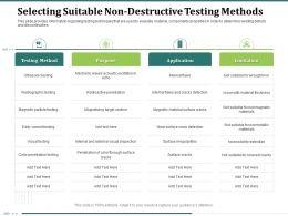 Selecting Suitable Non Destructive Testing Methods Color Penetration Powerpoint Presentation Format Ideas