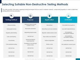 Selecting Suitable Non Destructive Testing Methods Current Ppt Powerpoint Presentation Samples