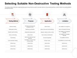 Selecting Suitable Non Destructive Testing Methods Ppt File Slides