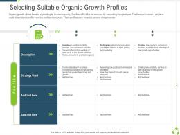 Selecting Suitable Organic Growth Profiles Company Expansion Through Organic Growth Ppt Grid