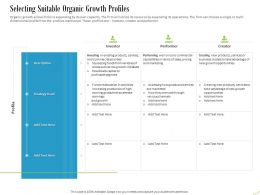 Selecting Suitable Organic Growth Profiles Ppt Powerpoint Presentation Inspiration Slides