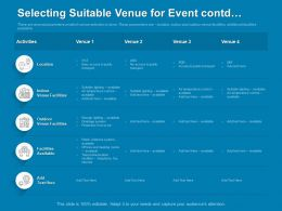 Selecting Suitable Venue For Event Contd Facilities Ppt Powerpoint Presentation Format