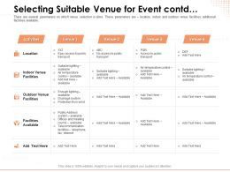 Selecting Suitable Venue For Event Contd Indoor Ppt Powerpoint Presentation Background