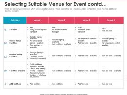 Selecting Suitable Venue For Event Contd Ppt Powerpoint Presentation Example File