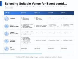 Selecting Suitable Venue For Event Contd Public Powerpoint Presentation Format