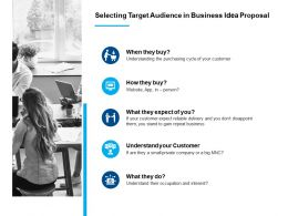 Selecting Target Audience In Business Idea Proposal Ppt Powerpoint Presentation File Layout