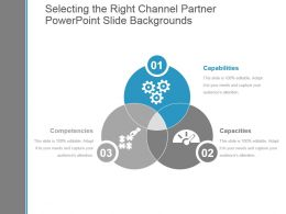 Selecting The Right Channel Partner Powerpoint Slide Backgrounds