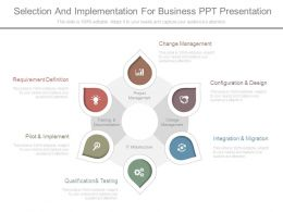 Selection And Implementation For Business Ppt Presentation