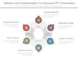 selection_and_implementation_for_business_ppt_presentation_Slide01