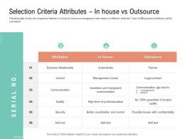 Selection Criteria Attributes In House Vs Outsource Project Management Team Building Ppt Sample