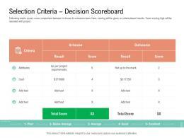 Selection Criteria Decision Scoreboard Project Management Team Building Ppt Formats