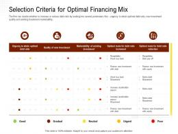 Selection Criteria For Optimal Financing Mix Rethinking Capital Structure Decision Ppt Powerpoint