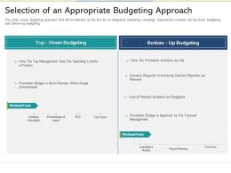 Selection Of An Appropriate Budgeting Approach Reshaping Product Marketing Campaign