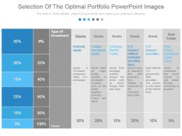 Selection Of The Optimal Portfolio Powerpoint Images