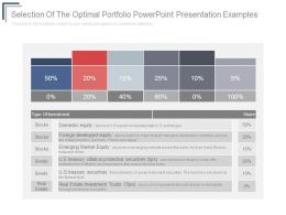 Selection Of The Optimal Portfolio Powerpoint Presentation Examples