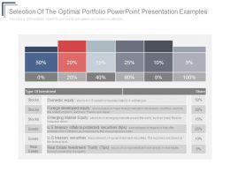 Selection Of The Optimal Portfolio Powerpoint Presentation Examples