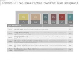 Selection Of The Optimal Portfolio Powerpoint Slide Background