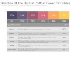 Selection Of The Optimal Portfolio Powerpoint Slides