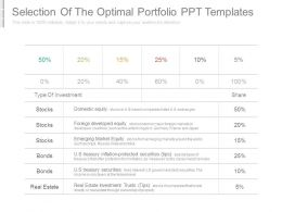 Selection Of The Optimal Portfolio Ppt Templates