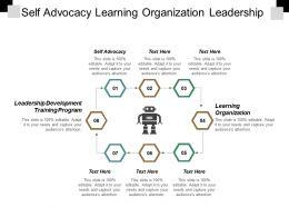 Self Advocacy Learning Organization Leadership Development Training Program Cpb