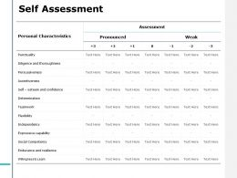Self Assessment Assertiveness J146 Ppt Powerpoint Presentation File Summary