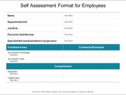 Self Assessment Format For Employees