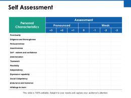 Self Assessment Ppt Powerpoint Presentation Gallery Ideas