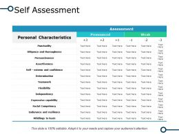 Self Assessment Social Competency Ppt Powerpoint Presentation File Slides