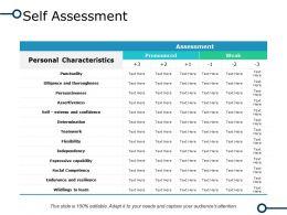 Self Assessment Social Competency Ppt Powerpoint Presentation File Slides