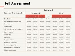 Self Assessment Table Ppt Powerpoint Presentation Professional Layout Ideas