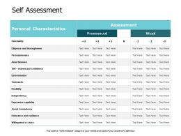 Self Assessment Teamwork J159 Ppt Powerpoint Presentation File Visuals