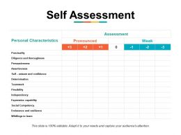 Self Assessment Teamwork Ppt Powerpoint Presentation File Model