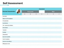 Self Assessment Teamwork Punctuality Ppt Powerpoint Presentation File Display