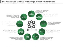 Self Awareness Defines Knowledge Identity And Potential