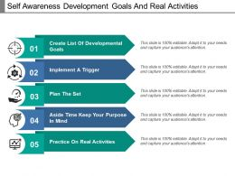 Self Awareness Development Goals And Real Activities