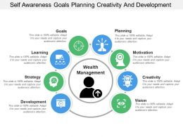 Self Awareness Goals Planning Creativity And Development