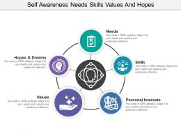Self Awareness Needs Skills Values And Hopes