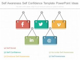 Self Awareness Self Confidence Template Powerpoint Ideas