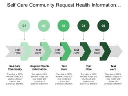 Self Care Community Request Health Information Self Management