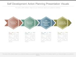 Self Development Action Planning Presentation Visuals