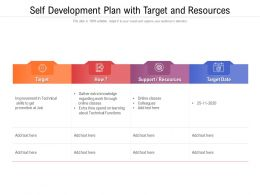 Self Development Plan With Target And Resources