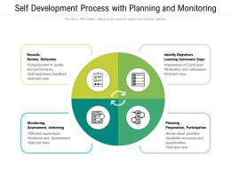 Self Development Process With Planning And Monitoring