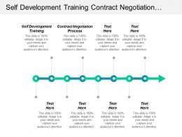 Self Development Training Contract Negotiation Process Find Personal Development Cpb